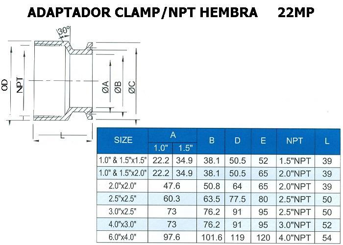 1 4 Npt >> GALO CONEXIONES INOXIDABLES en Celaya,Gto.México